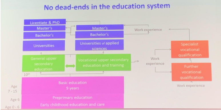 sistema educativo finlandés